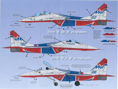 Linden Hill (LH72008) Strizhi 2003- Swifts MiG-29's, 1/72